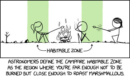campfire_habitable_zone.png