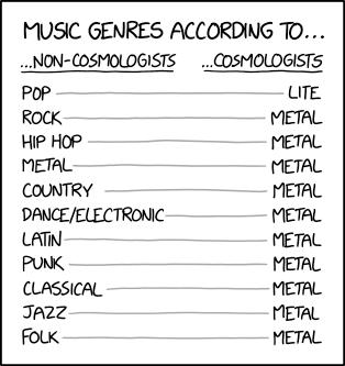 cosmologist_genres.png