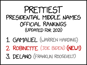 presidential_middle_names.png