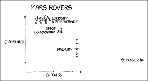 mars_rovers.png