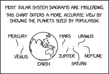 solar_system_cartogram.png