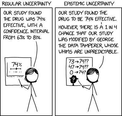 epistemic_uncertainty.png