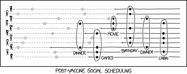 post_vaccine_social_scheduling.png