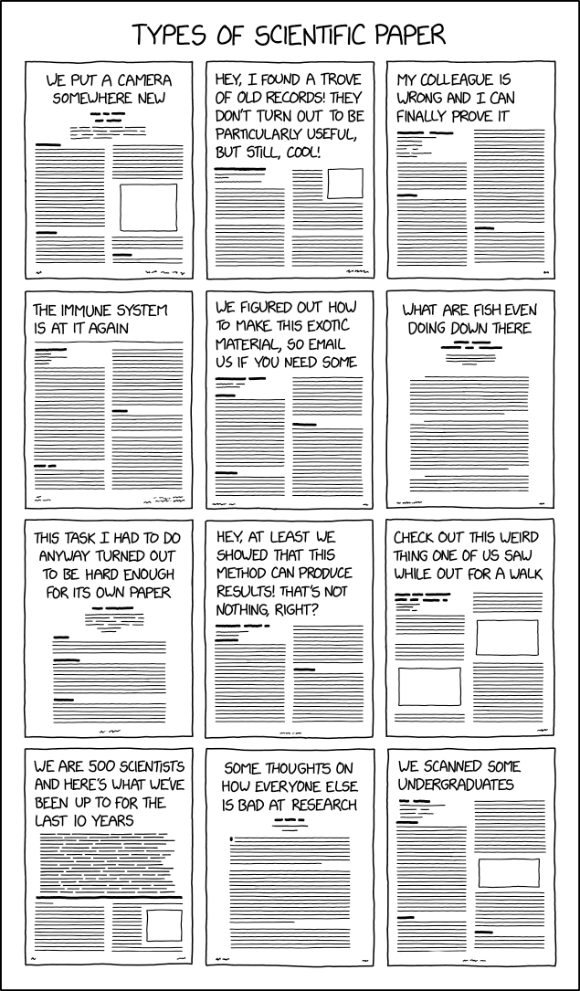 types_of_scientific_paper.png