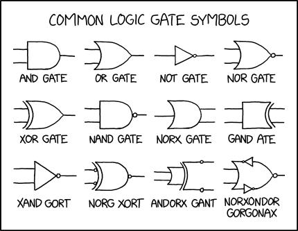logic_gates.png