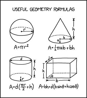 useful_geometry_formulas.png