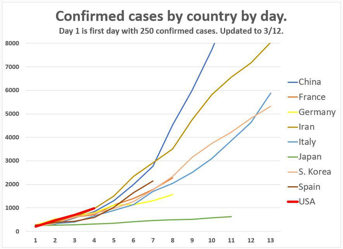 Corona_cases_by_country.png
