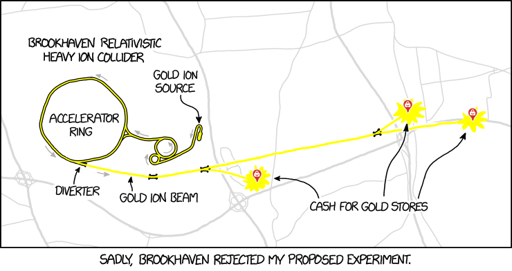 brookhaven_rhic.png