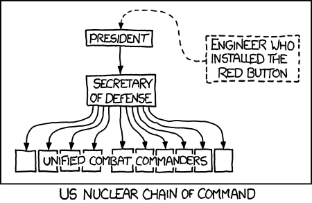 chain_of_command.png