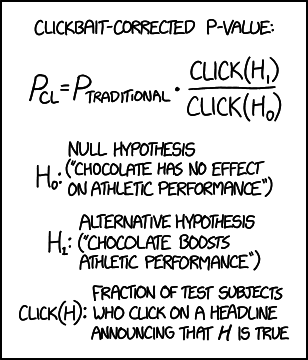 clickbait_corrected_p_value.png