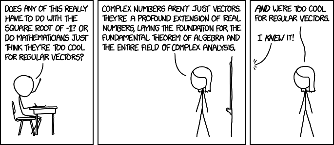 complex_numbers.png