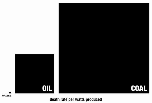 death_rate_par_watts_produced.jpg