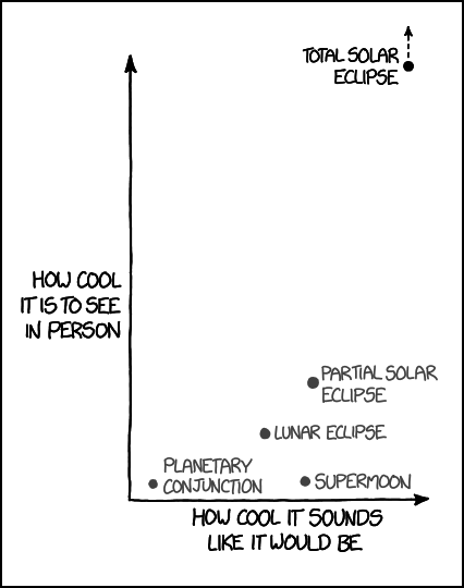 eclipse_review.png