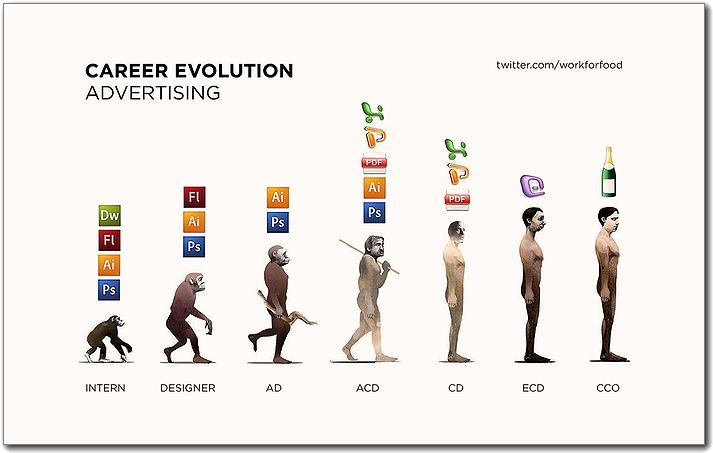 evolution_advertising.jpg