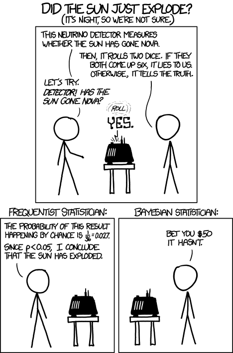 frequentists_vs_bayesians.png