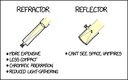 telescopes_refractor_vs_reflector.png