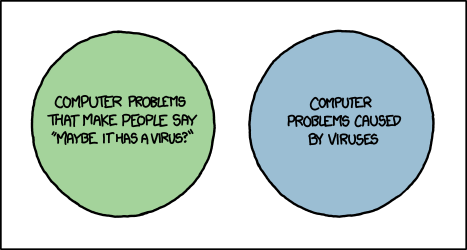 virus_venn_diagram.png